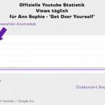 Ann Sophie und die Videostatistik: wir haben Fragen!