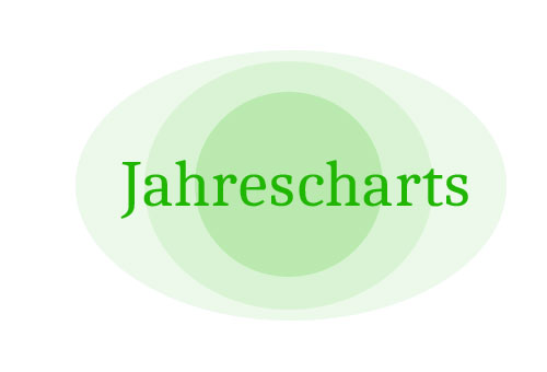 Single Bestseller 2016 in Deutschland Jan-Mai